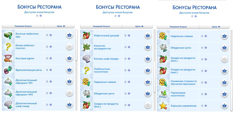 sims 4 коды на очки бонусов ресторана